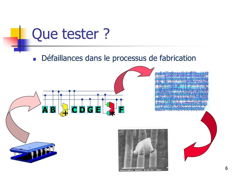 Que tester ? Défaillances dans le processus de fabrication ABCDGEF + * 6