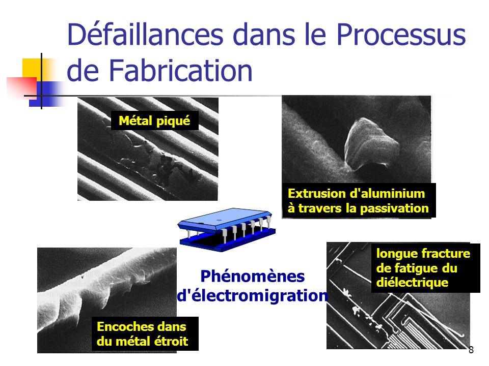 Défaillances dans le Processus de Fabrication Encoches dans du métal étroit Métal piqué Extrusion d'aluminium à travers la passivation longue fracture