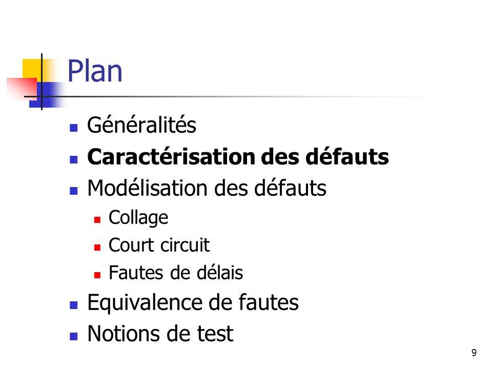 Plan Généralités Caractérisation des défauts Modélisation des défauts Collage Court circuit Fautes de délais Equivalence de fautes Notions de test 9