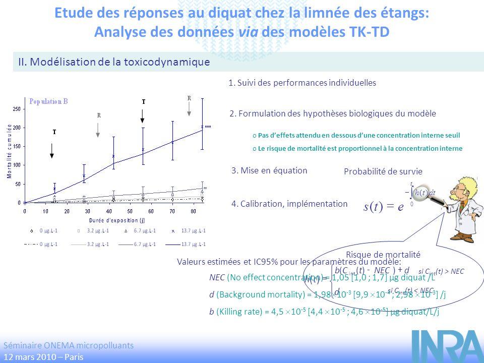 Etude des réponses au diquat chez la limnée des étangs: Analyse des données via des modèles TK-TD II. Modélisation de la toxicodynamique 1. Suivi des