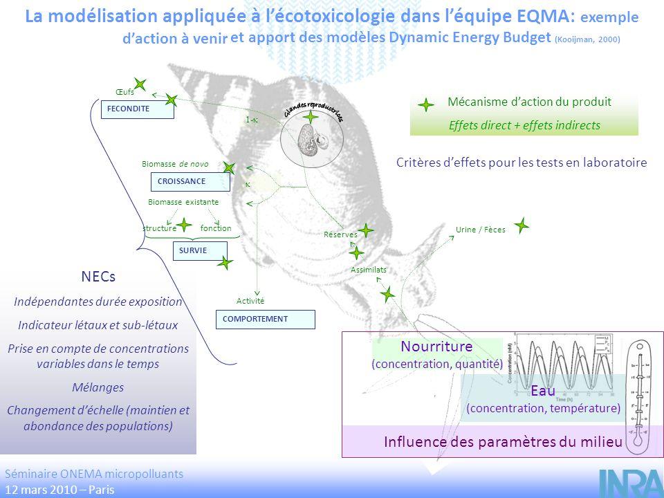 La modélisation appliquée à lécotoxicologie dans léquipe EQMA: exemple daction à venir NECs Indépendantes durée exposition Indicateur létaux et sub-lé