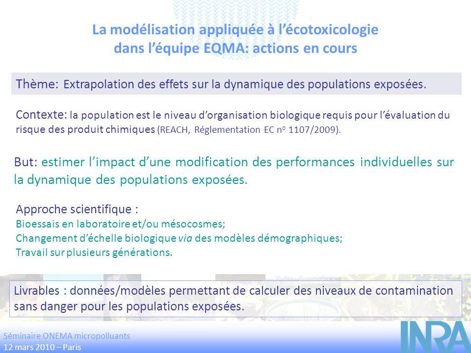 La modélisation appliquée à lécotoxicologie dans léquipe EQMA: actions en cours Thème: Extrapolation des effets sur la dynamique des populations expos