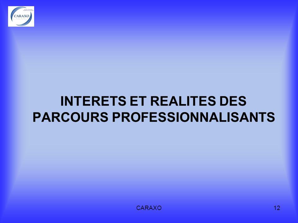 CARAXO12 INTERETS ET REALITES DES PARCOURS PROFESSIONNALISANTS