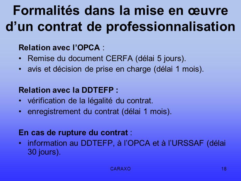 CARAXO18 Formalités dans la mise en œuvre dun contrat de professionnalisation Relation avec lOPCA : Remise du document CERFA (délai 5 jours). avis et