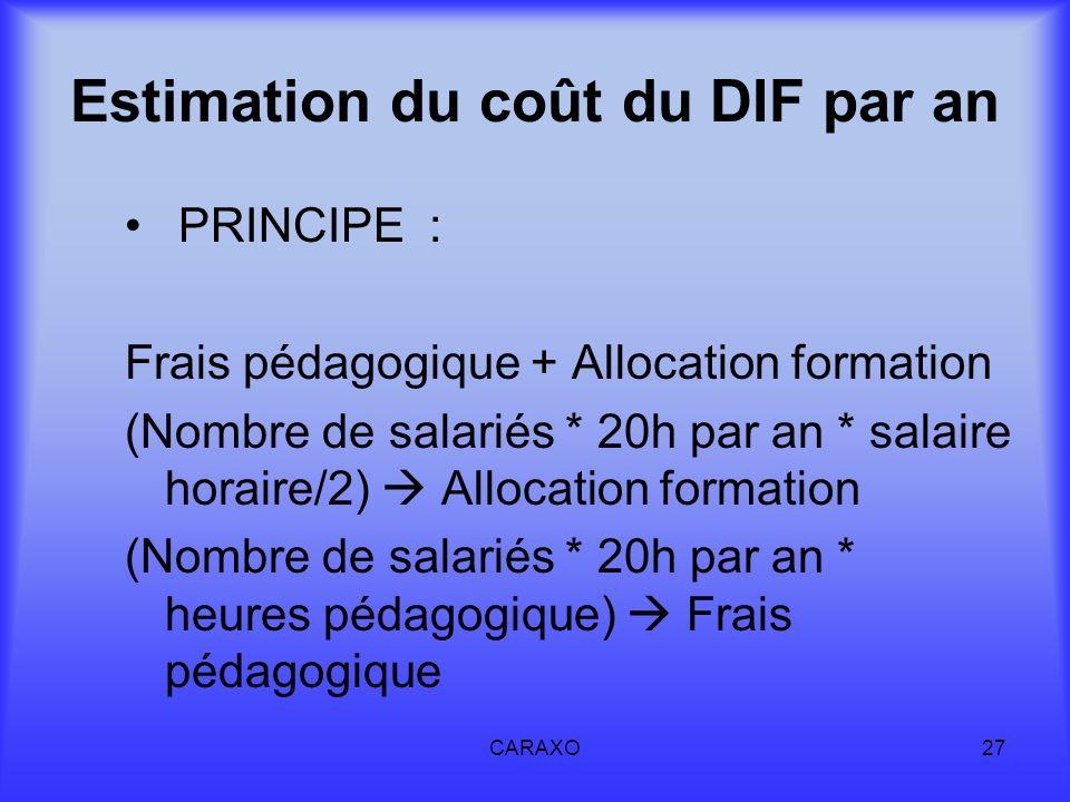 CARAXO27 Estimation du coût du DIF par an PRINCIPE : Frais pédagogique + Allocation formation (Nombre de salariés * 20h par an * salaire horaire/2) Al