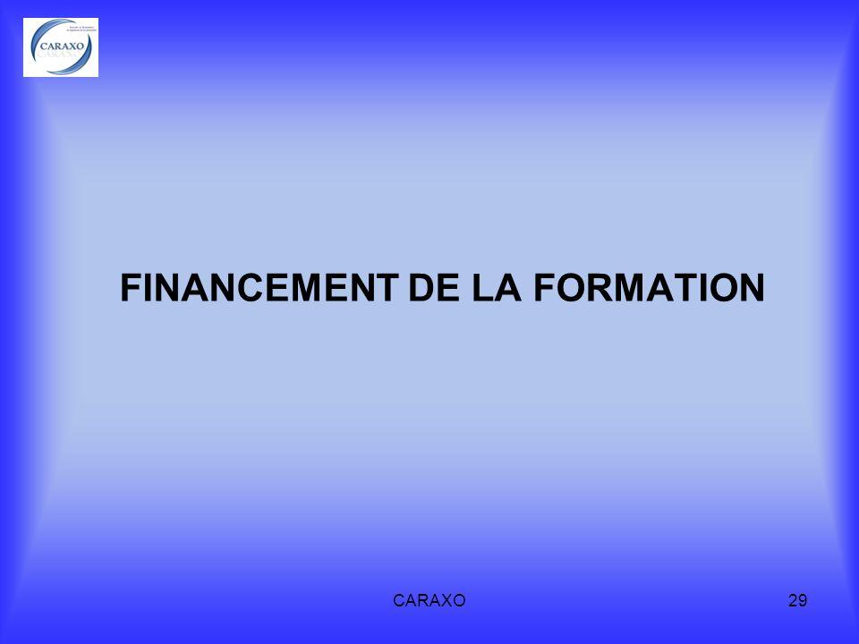 CARAXO29 FINANCEMENT DE LA FORMATION