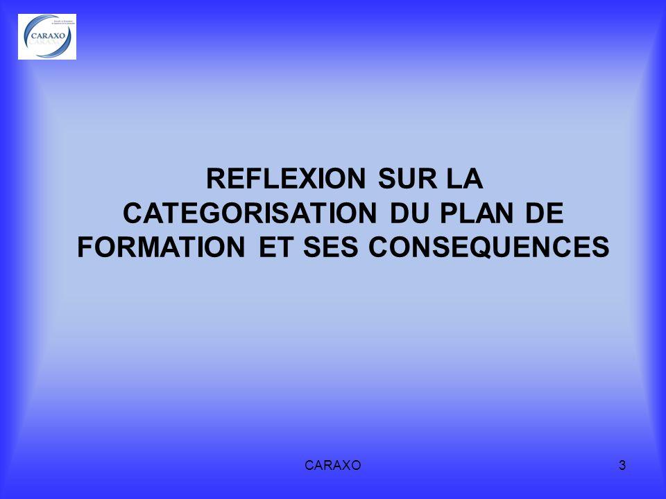 CARAXO4 1 - LE PLAN DE FORMATION Le principe : Présentation au CE du plan de formation selon une catégorisation spécifique des actions de formation du plan de formation Quand .