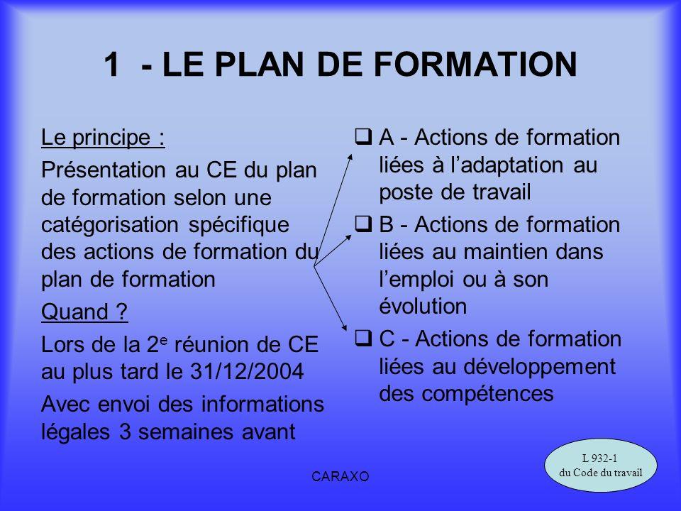 CARAXO4 1 - LE PLAN DE FORMATION Le principe : Présentation au CE du plan de formation selon une catégorisation spécifique des actions de formation du