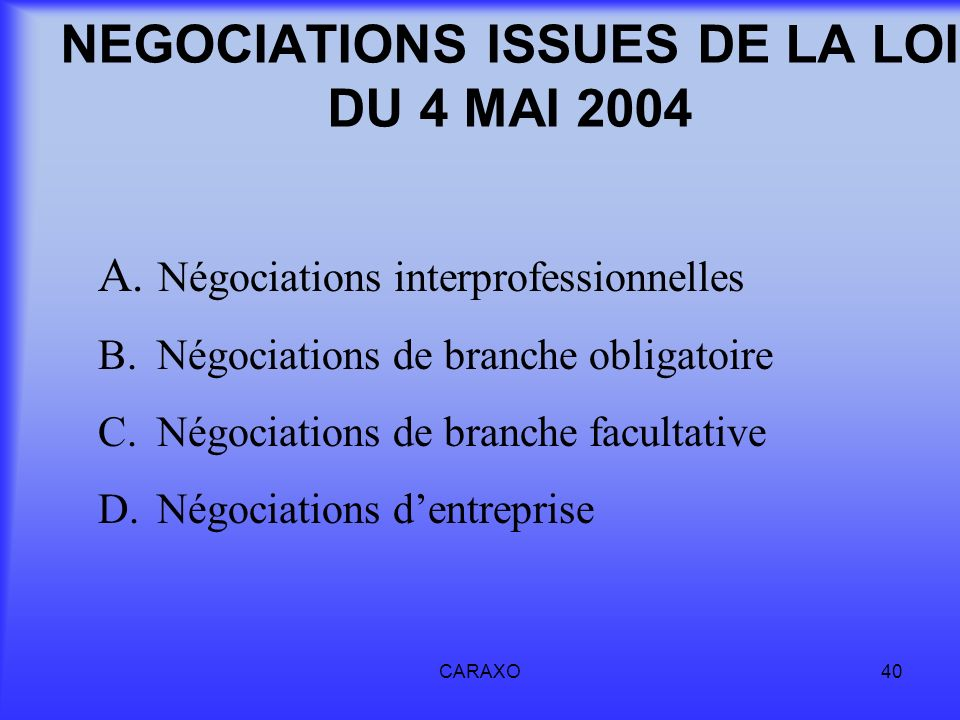 CARAXO40 NEGOCIATIONS ISSUES DE LA LOI DU 4 MAI 2004 A. Négociations interprofessionnelles B. Négociations de branche obligatoire C. Négociations de b