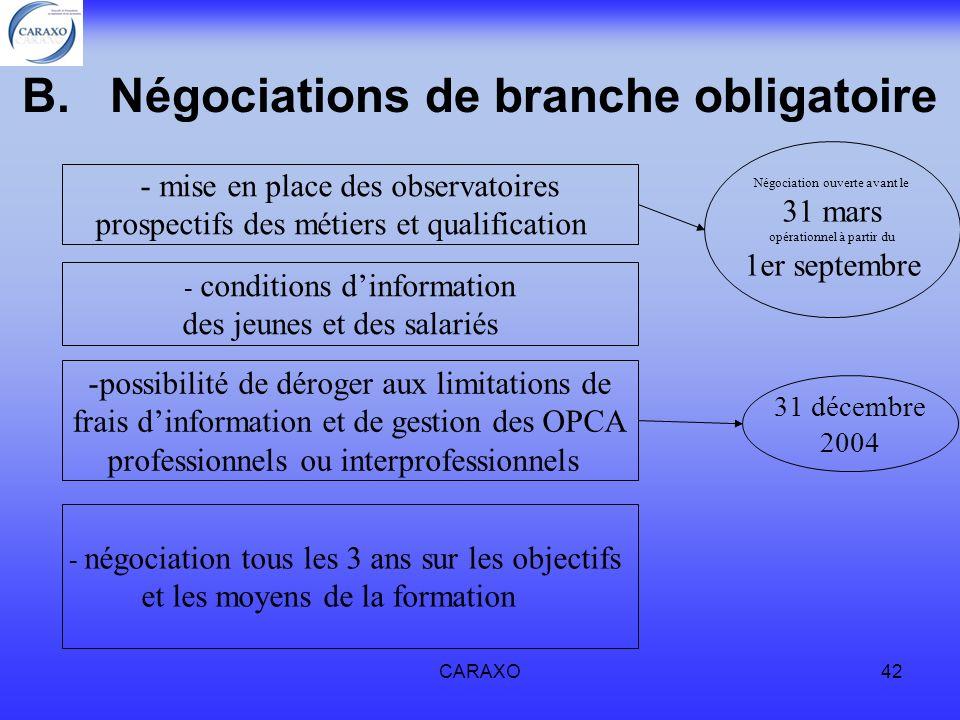 CARAXO42 B.Négociations de branche obligatoire - mise en place des observatoires prospectifs des métiers et qualification - conditions dinformation de