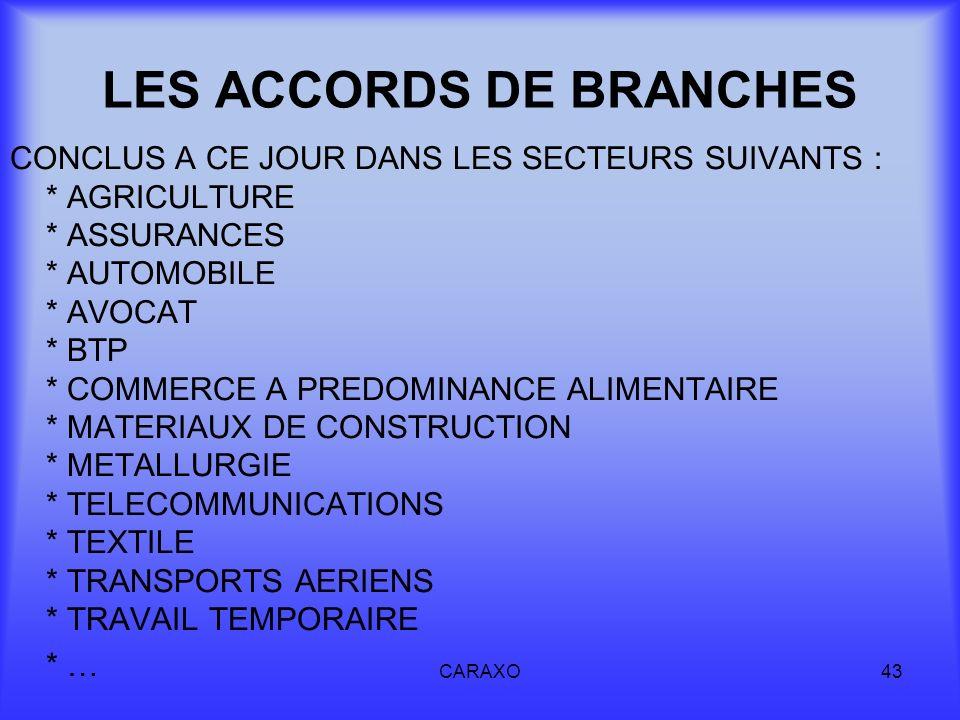 CARAXO43 LES ACCORDS DE BRANCHES CONCLUS A CE JOUR DANS LES SECTEURS SUIVANTS : * AGRICULTURE * ASSURANCES * AUTOMOBILE * AVOCAT * BTP * COMMERCE A PR