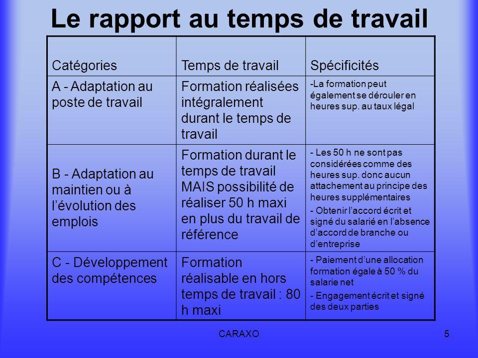 CARAXO5 Le rapport au temps de travail CatégoriesTemps de travailSpécificités A - Adaptation au poste de travail Formation réalisées intégralement dur