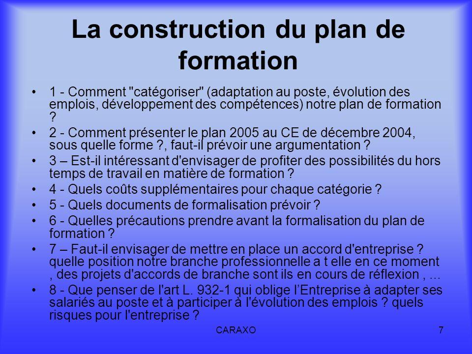 CARAXO18 Formalités dans la mise en œuvre dun contrat de professionnalisation Relation avec lOPCA : Remise du document CERFA (délai 5 jours).