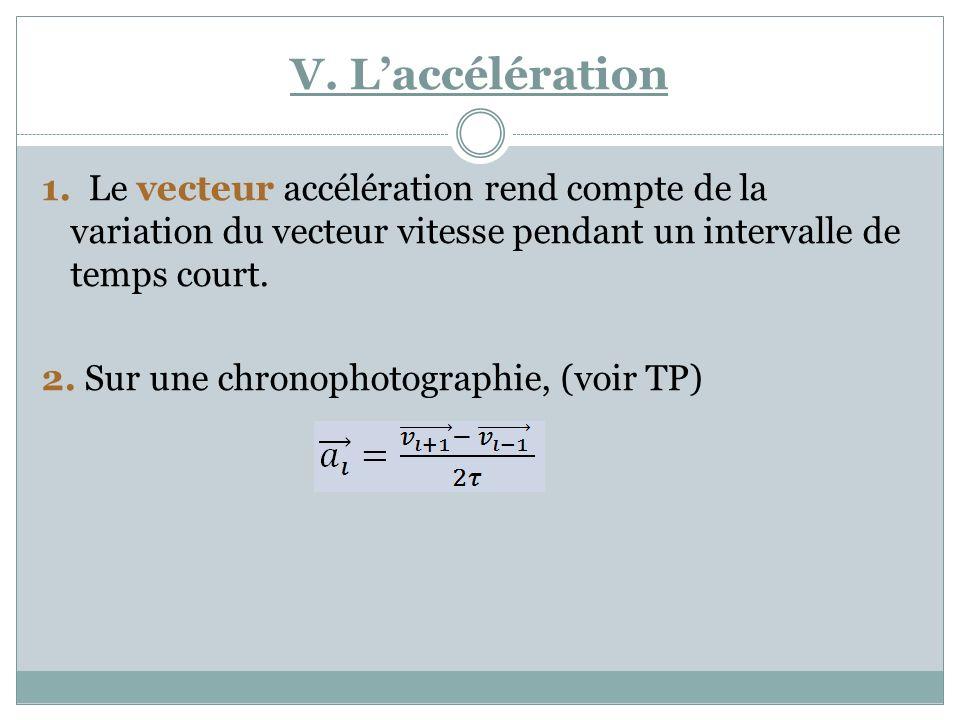 V. Laccélération 1. Le vecteur accélération rend compte de la variation du vecteur vitesse pendant un intervalle de temps court. 2. Sur une chronophot