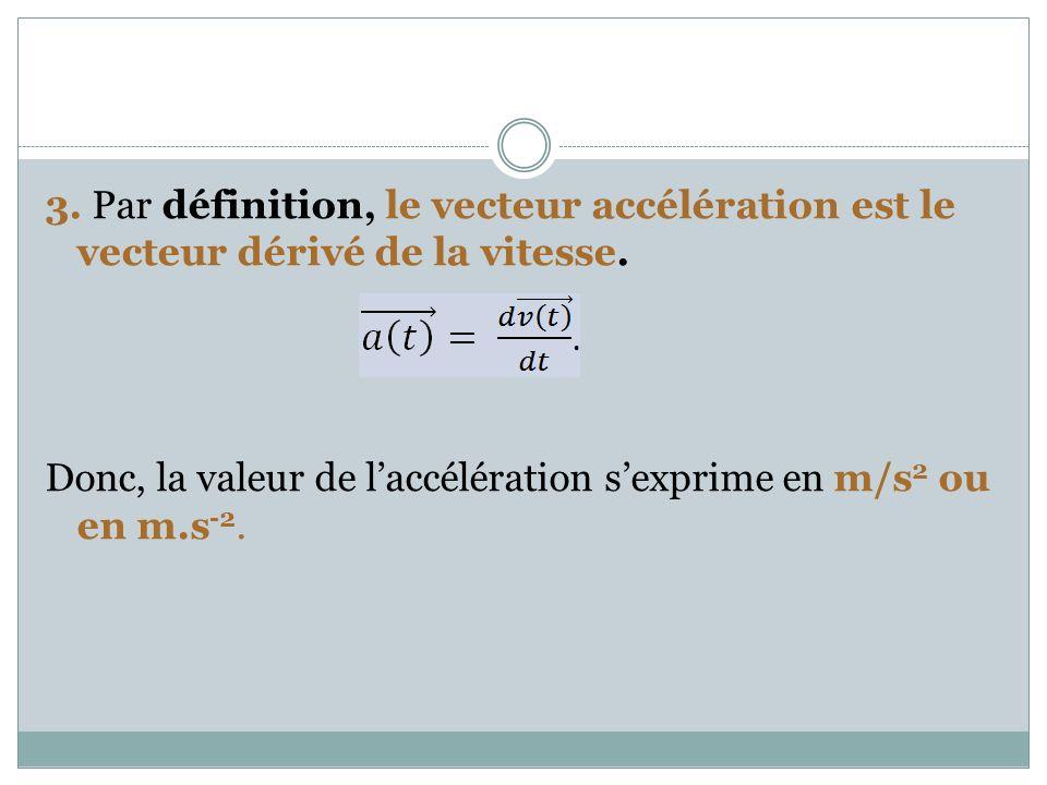 3. Par définition, le vecteur accélération est le vecteur dérivé de la vitesse. Donc, la valeur de laccélération sexprime en m/s 2 ou en m.s -2.
