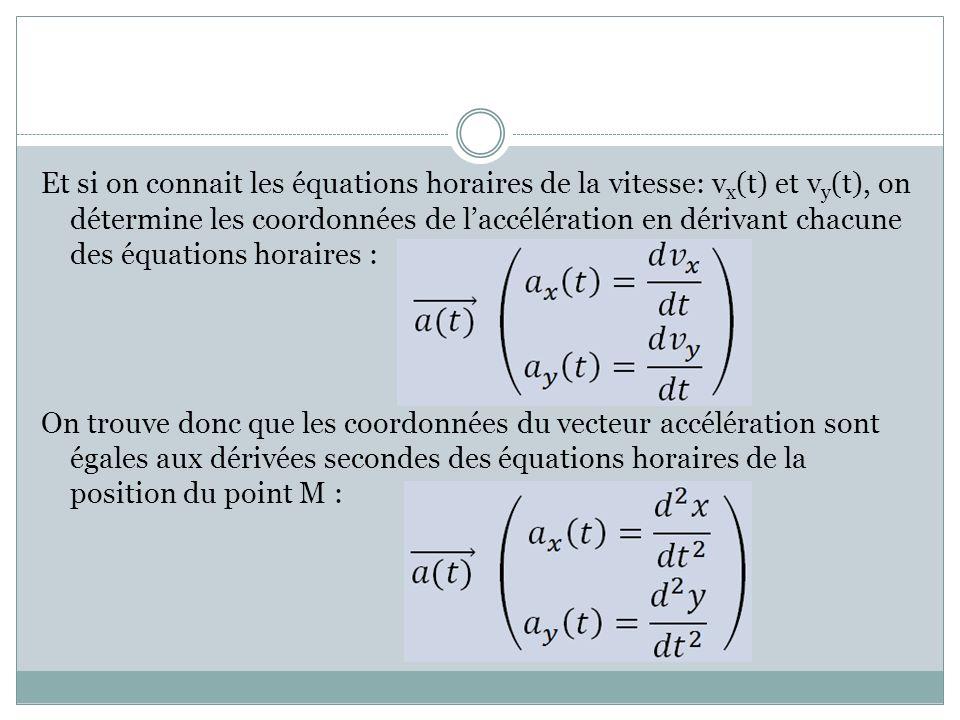 Et si on connait les équations horaires de la vitesse: v x (t) et v y (t), on détermine les coordonnées de laccélération en dérivant chacune des équat