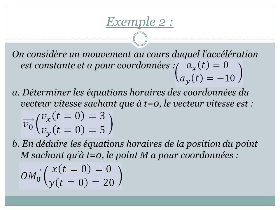 Exemple 2 : On considère un mouvement au cours duquel laccélération est constante et a pour coordonnées :. a. Déterminer les équations horaires des co