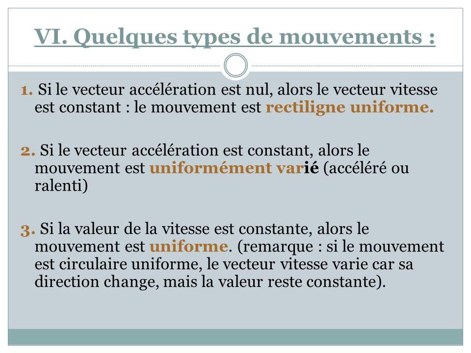 VI. Quelques types de mouvements : 1. Si le vecteur accélération est nul, alors le vecteur vitesse est constant : le mouvement est rectiligne uniforme