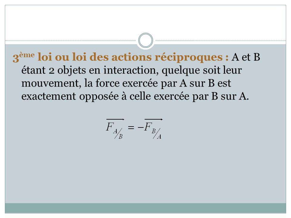 3 ème loi ou loi des actions réciproques : A et B étant 2 objets en interaction, quelque soit leur mouvement, la force exercée par A sur B est exactem