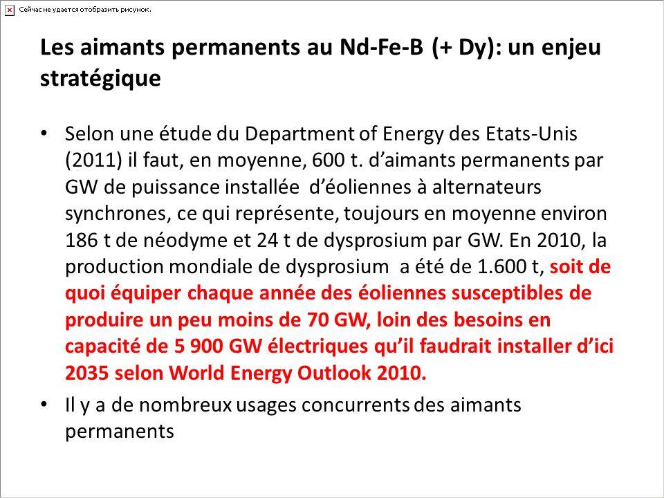 Les aimants permanents au Nd-Fe-B (+ Dy): un enjeu stratégique Selon une étude du Department of Energy des Etats-Unis (2011) il faut, en moyenne, 600