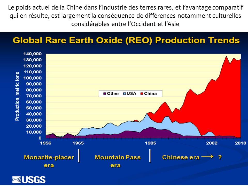 Le poids actuel de la Chine dans lindustrie des terres rares, et lavantage comparatif qui en résulte, est largement la conséquence de différences nota