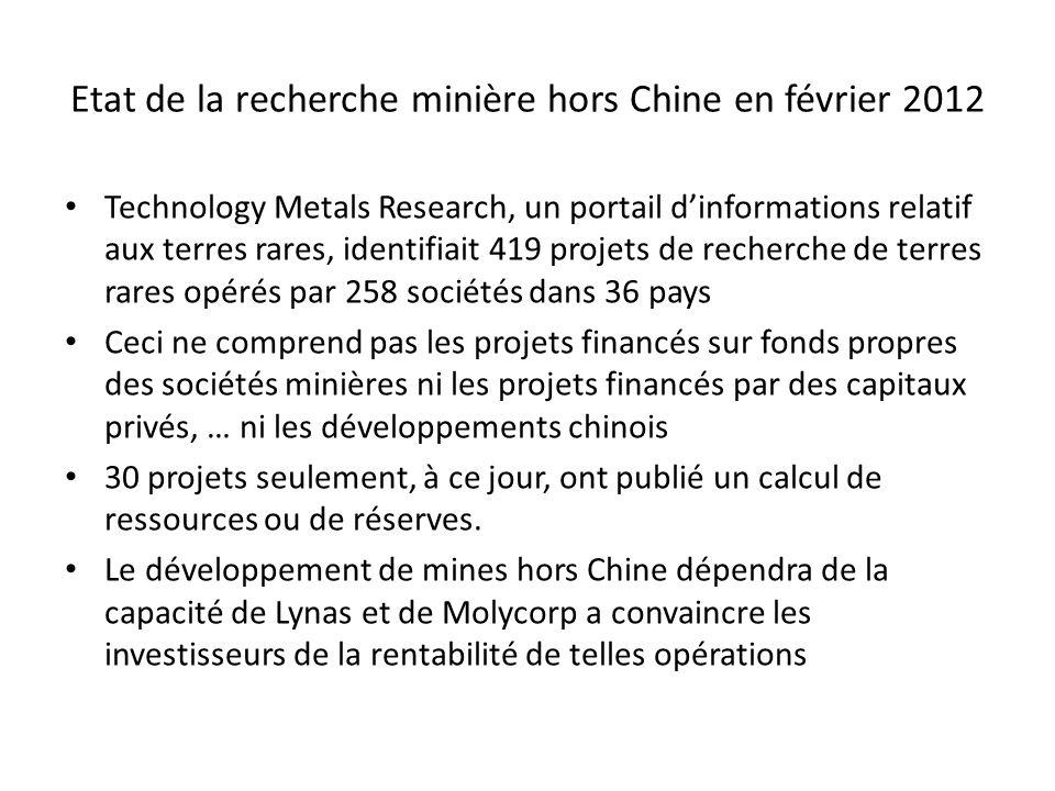 Etat de la recherche minière hors Chine en février 2012 Technology Metals Research, un portail dinformations relatif aux terres rares, identifiait 419