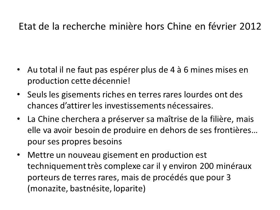 Etat de la recherche minière hors Chine en février 2012 Au total il ne faut pas espérer plus de 4 à 6 mines mises en production cette décennie! Seuls