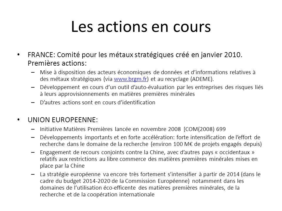 Les actions en cours FRANCE: Comité pour les métaux stratégiques créé en janvier 2010. Premières actions: – Mise à disposition des acteurs économiques