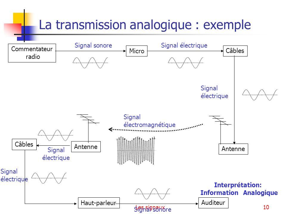 Les signaux10 La transmission analogique : exemple Interprétation: Information Analogique Signal sonoreSignal électrique Signal électromagnétique Ante