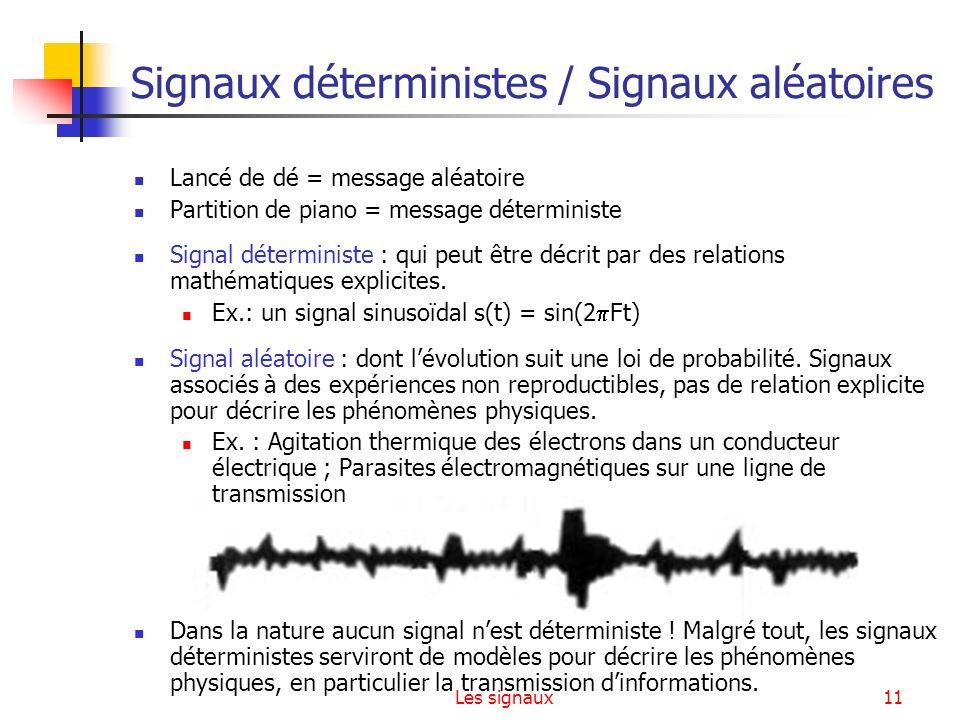 Les signaux11 Signaux déterministes / Signaux aléatoires Lancé de dé = message aléatoire Partition de piano = message déterministe Signal déterministe