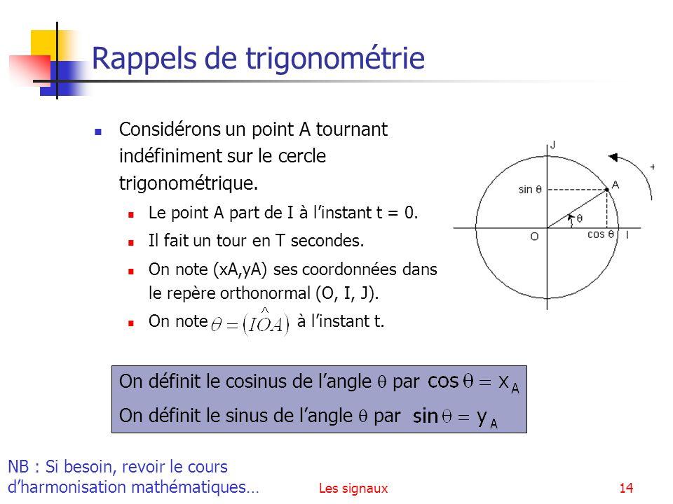 Les signaux14 Rappels de trigonométrie Considérons un point A tournant indéfiniment sur le cercle trigonométrique. Le point A part de I à linstant t =