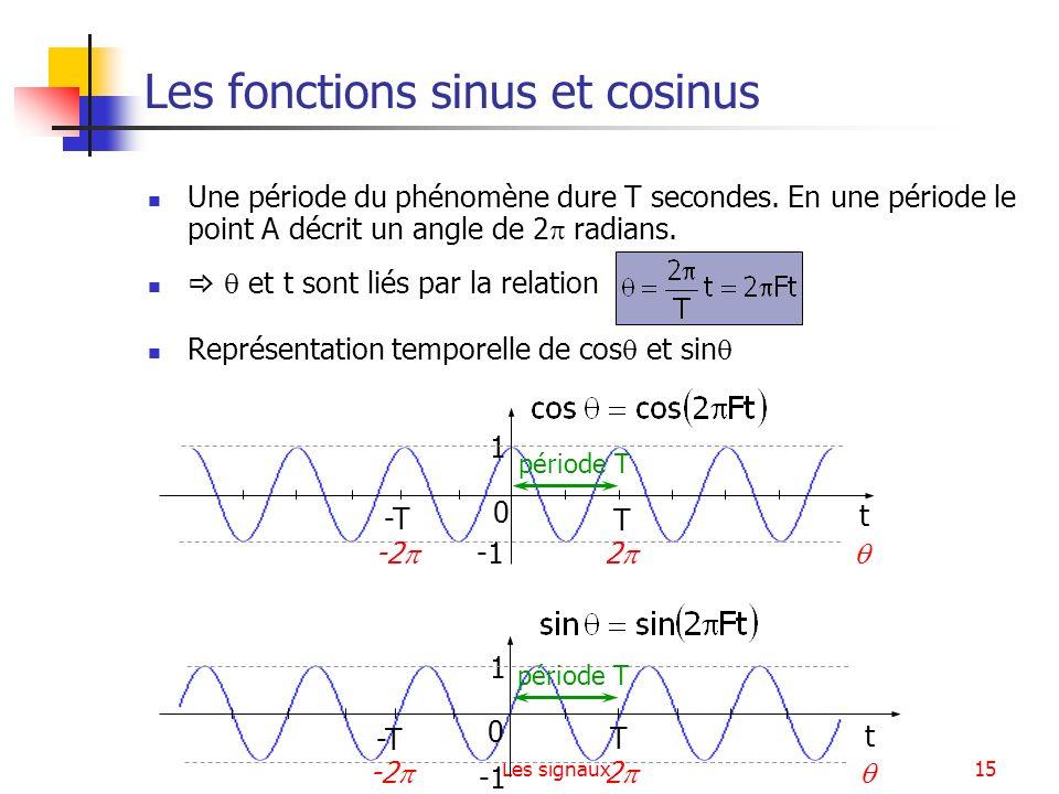 Les signaux15 Les fonctions sinus et cosinus Une période du phénomène dure T secondes. En une période le point A décrit un angle de 2 radians. et t so