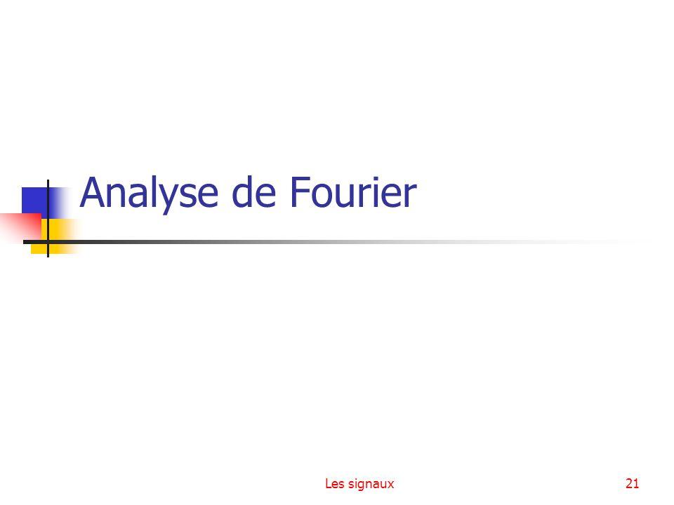 Les signaux21 Analyse de Fourier