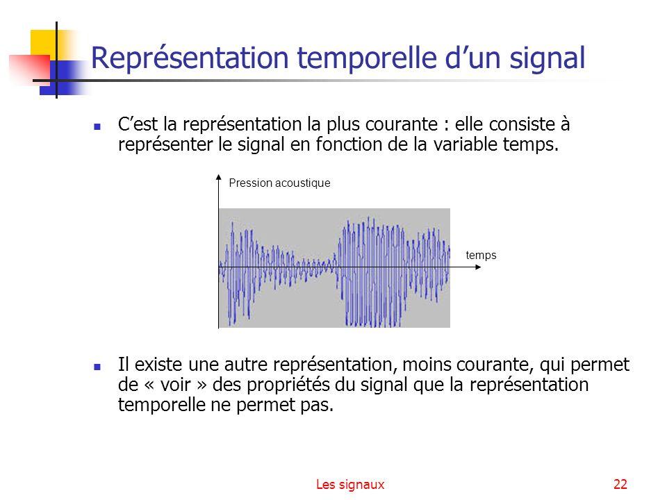 Les signaux22 Représentation temporelle dun signal Cest la représentation la plus courante : elle consiste à représenter le signal en fonction de la v