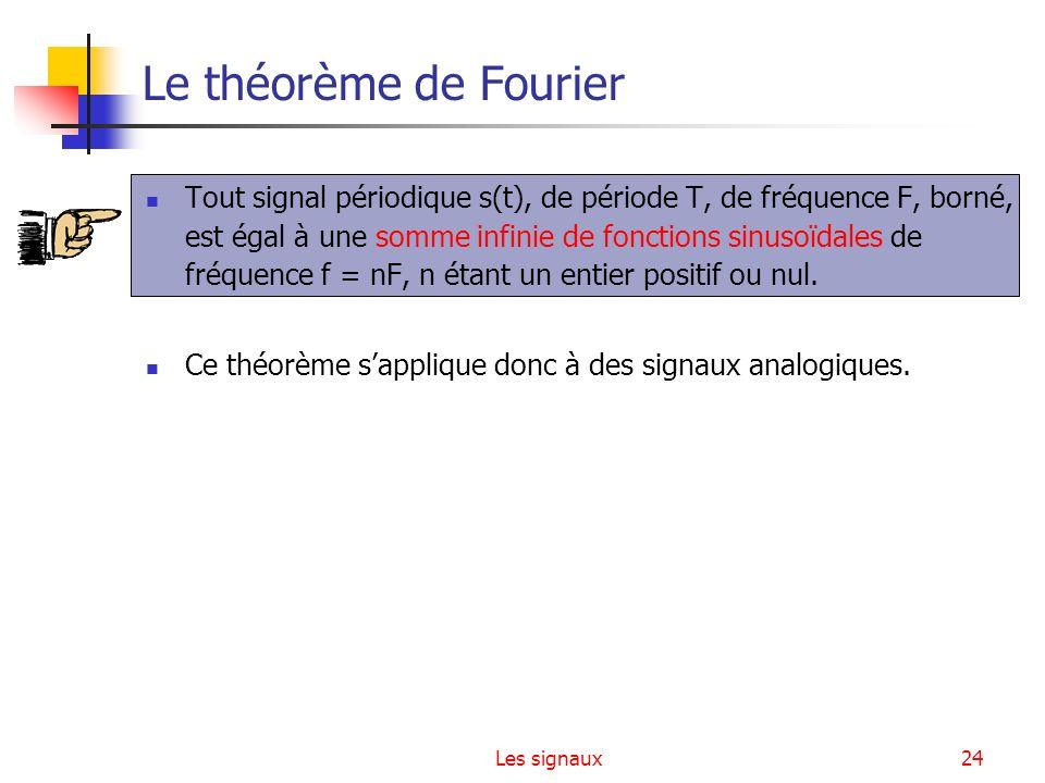 Les signaux24 Le théorème de Fourier Tout signal périodique s(t), de période T, de fréquence F, borné, est égal à une somme infinie de fonctions sinus
