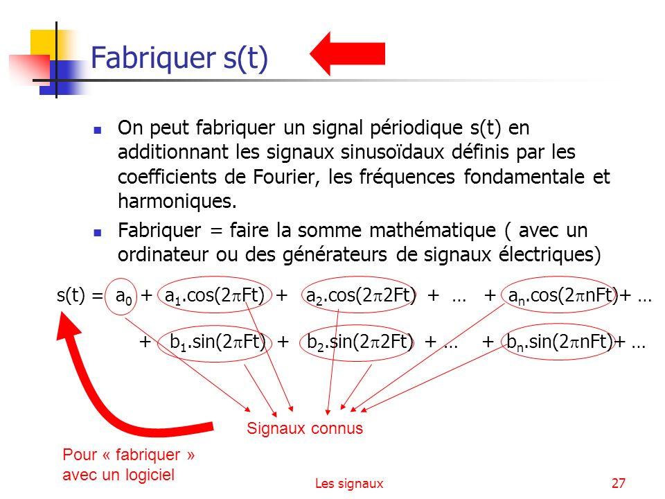 Les signaux27 Fabriquer s(t) On peut fabriquer un signal périodique s(t) en additionnant les signaux sinusoïdaux définis par les coefficients de Fouri