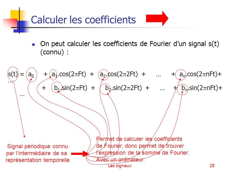 Les signaux28 Calculer les coefficients On peut calculer les coefficients de Fourier dun signal s(t) (connu) : s(t) = a 0 + a 1.cos(2 Ft) + a 2.cos(2