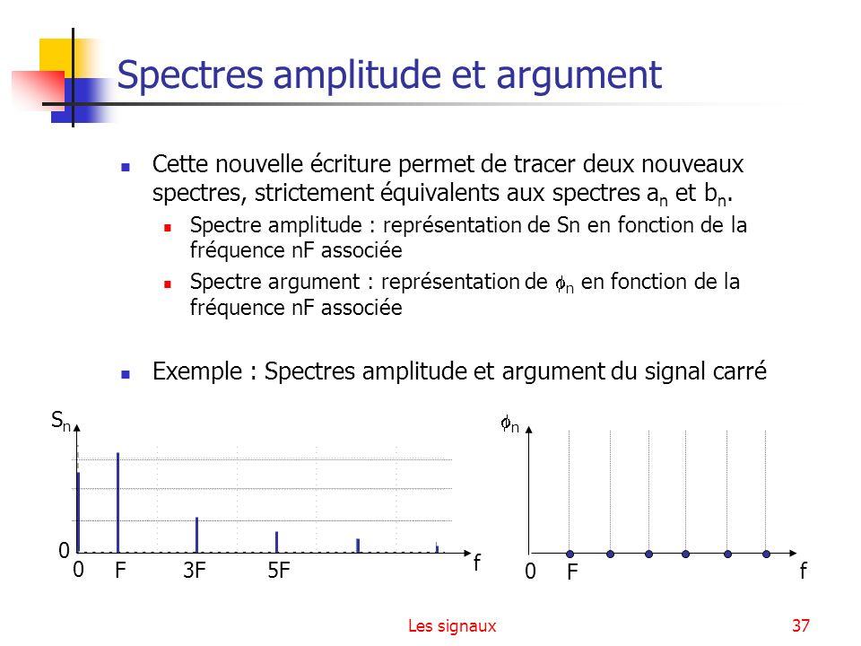 Les signaux37 Spectres amplitude et argument Cette nouvelle écriture permet de tracer deux nouveaux spectres, strictement équivalents aux spectres a n