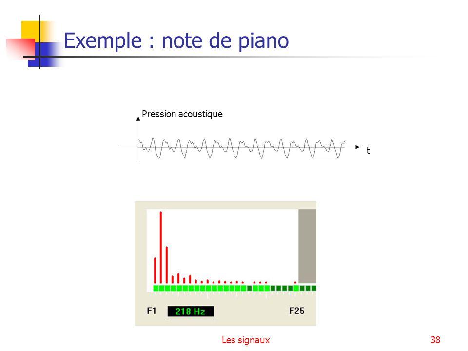 Les signaux38 Exemple : note de piano t Pression acoustique