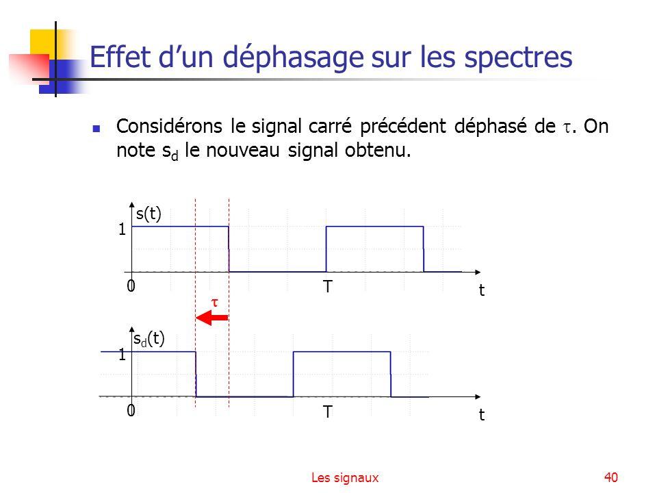 Les signaux40 Effet dun déphasage sur les spectres Considérons le signal carré précédent déphasé de. On note s d le nouveau signal obtenu. T 0 1 s(t)
