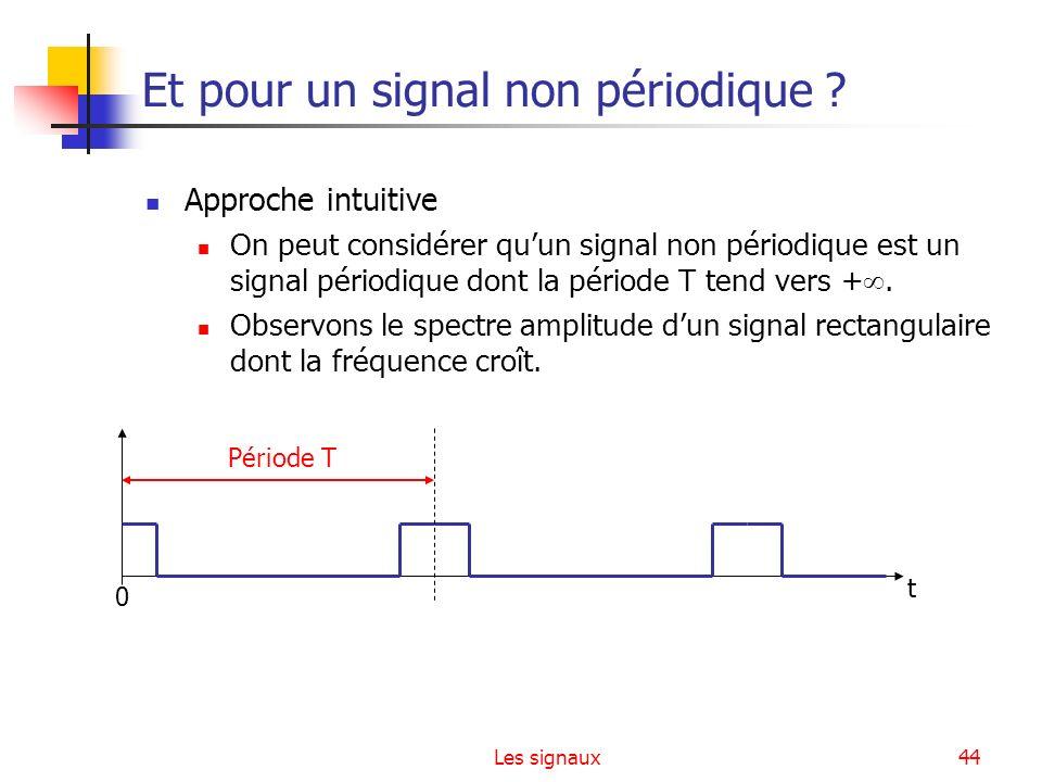 Les signaux44 Et pour un signal non périodique ? Approche intuitive On peut considérer quun signal non périodique est un signal périodique dont la pér