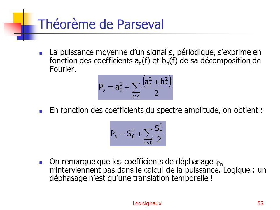 Les signaux53 Théorème de Parseval La puissance moyenne dun signal s, périodique, sexprime en fonction des coefficients a n (f) et b n (f) de sa décom