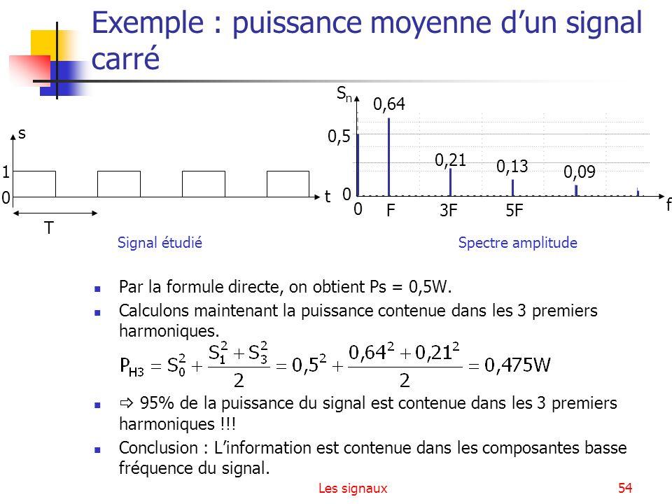 Les signaux54 Exemple : puissance moyenne dun signal carré Par la formule directe, on obtient Ps = 0,5W. Calculons maintenant la puissance contenue da
