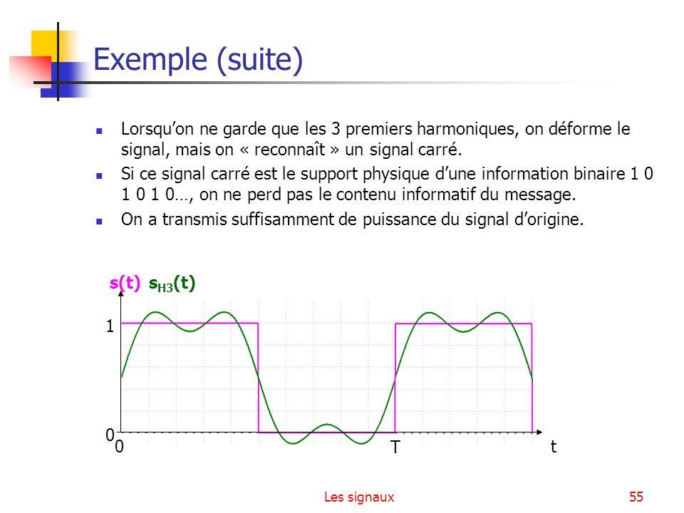 Les signaux55 Exemple (suite) Lorsquon ne garde que les 3 premiers harmoniques, on déforme le signal, mais on « reconnaît » un signal carré. Si ce sig