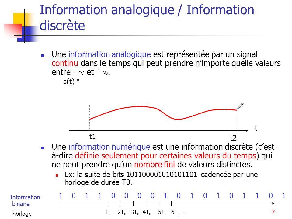 Les signaux7 Information analogique / Information discrète Une information analogique est représentée par un signal continu dans le temps qui peut pre