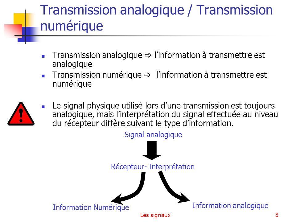Les signaux8 Transmission analogique / Transmission numérique Transmission analogique linformation à transmettre est analogique Transmission numérique