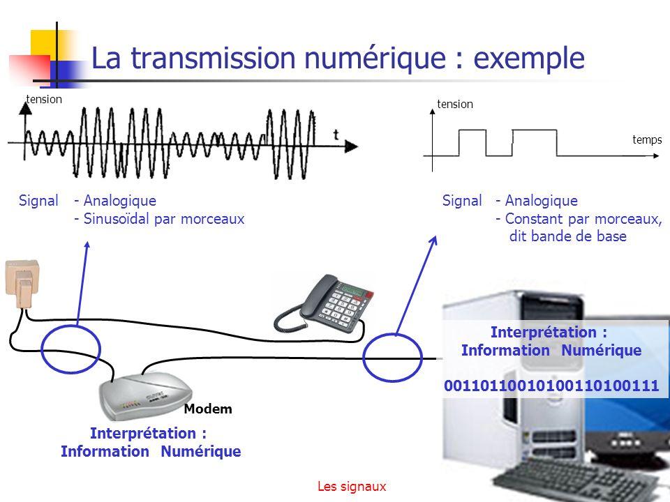 Les signaux9 La transmission numérique : exemple Modem tension temps tension Signal - Analogique - Sinusoïdal par morceaux Signal - Analogique - Const