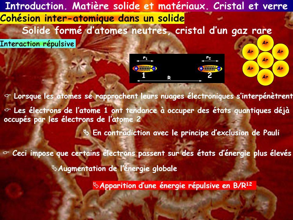 Introduction. Matière solide et matériaux. Cristal et verre Cohésion inter-atomique dans un solide Solide formé datomes neutres, cristal dun gaz rare