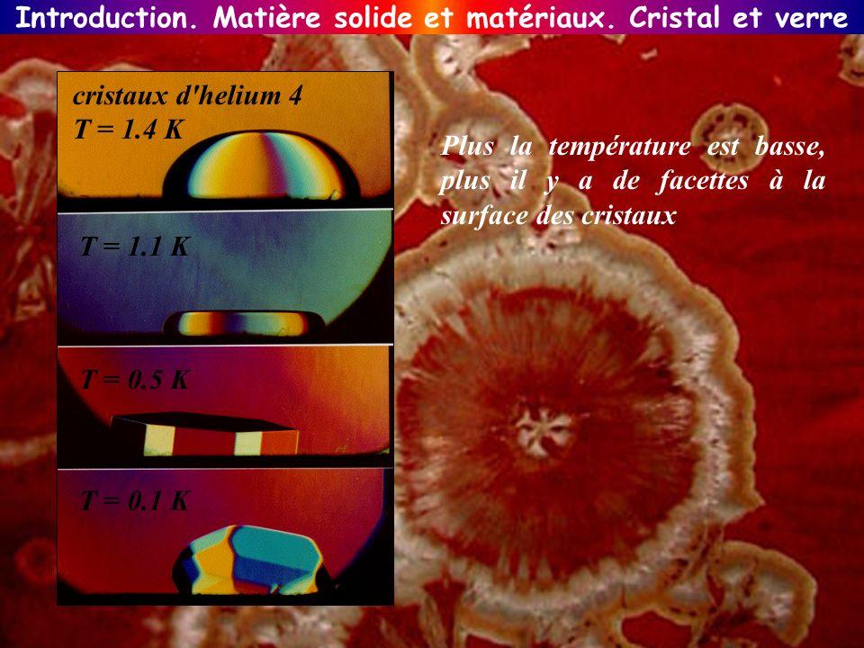 Introduction. Matière solide et matériaux. Cristal et verre cristaux d'helium 4 T = 1.4 K T = 1.1 K T = 0.5 K T = 0.1 K Plus la température est basse,