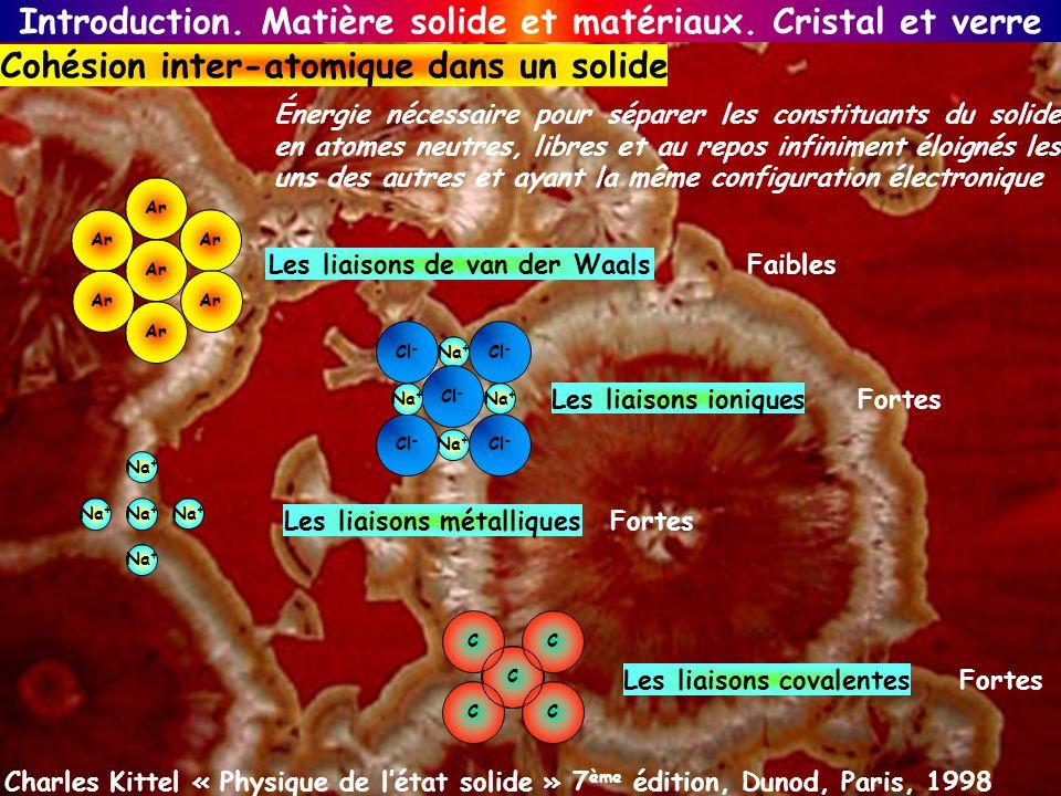 Introduction. Matière solide et matériaux. Cristal et verre Cohésion inter-atomique dans un solide Énergie nécessaire pour séparer les constituants du